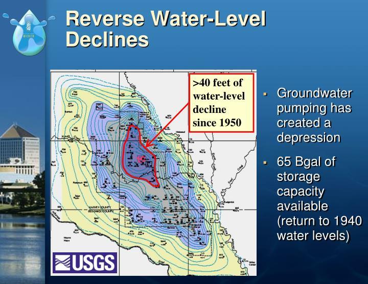 >40 feet of water-level decline since 1950