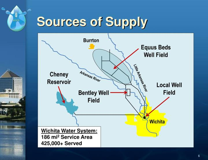 Sources of Supply