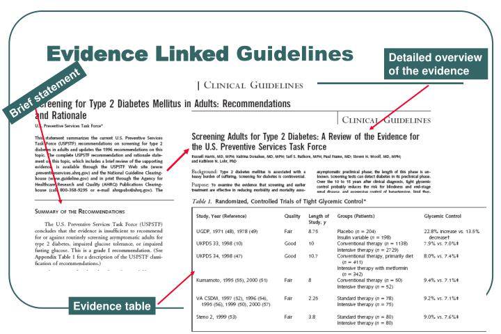 Detailed overview of the evidence