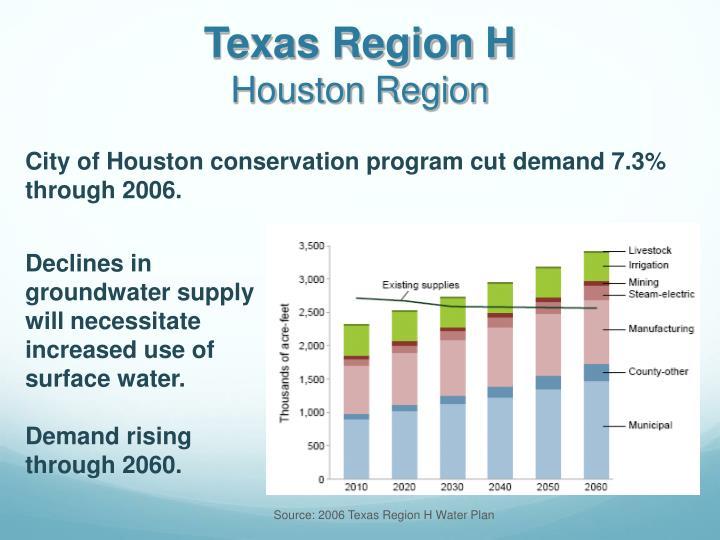 Texas Region H