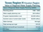 texas region h houston region value of regional water supply planning