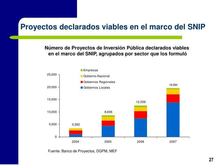 Proyectos declarados viables en el marco del SNIP