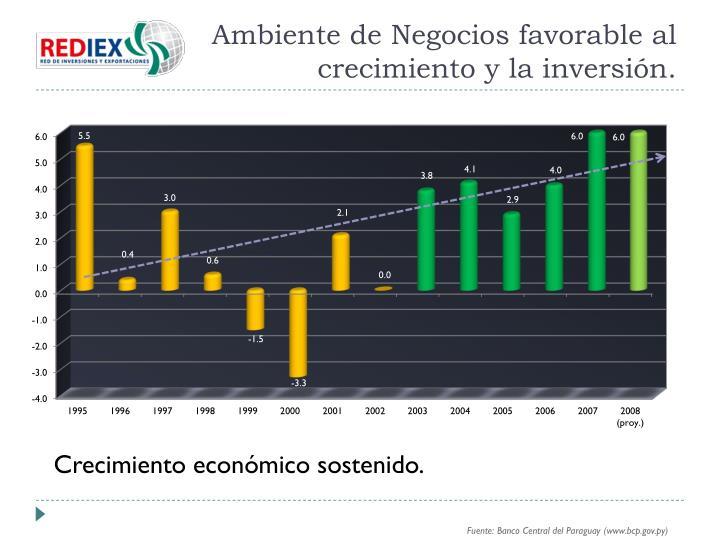 Ambiente de Negocios favorable al crecimiento y la inversión.