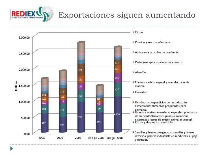 Exportaciones siguen aumentando