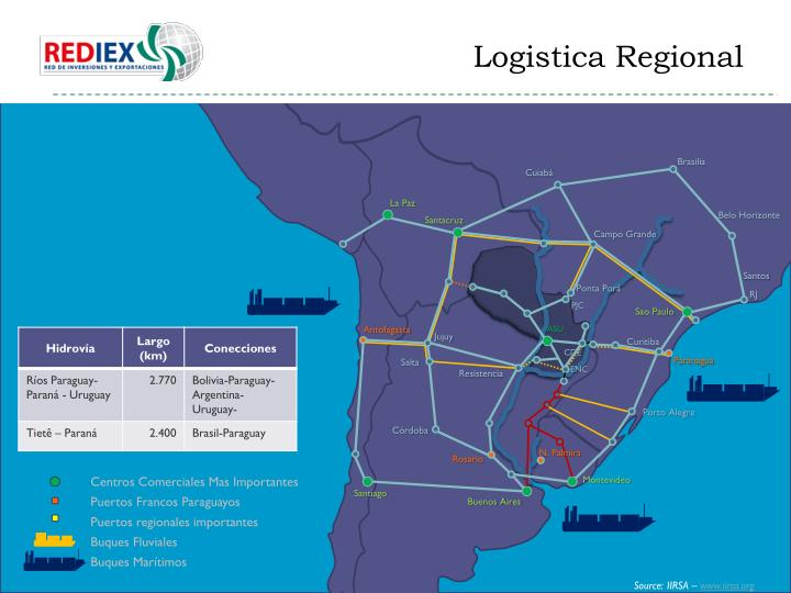 Logistica Regional
