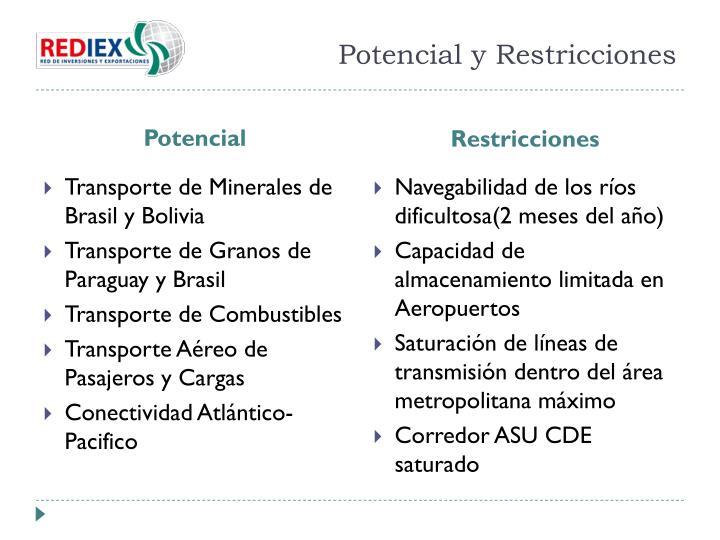 Potencial y Restricciones