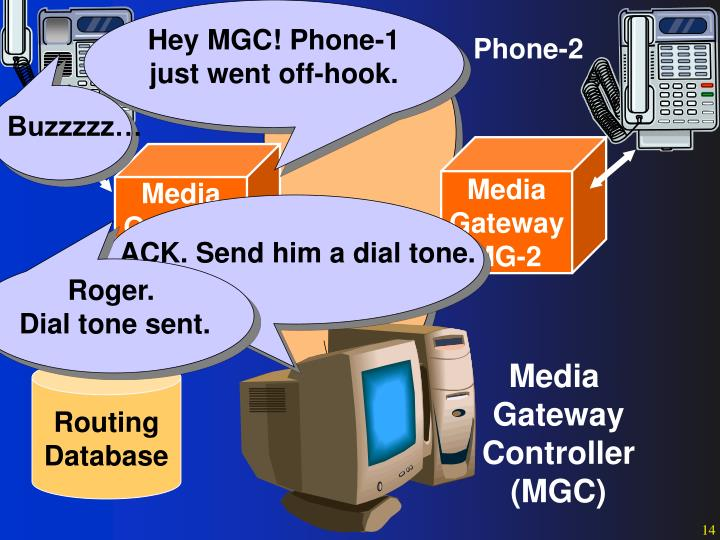 Hey MGC! Phone-1 just went off-hook.