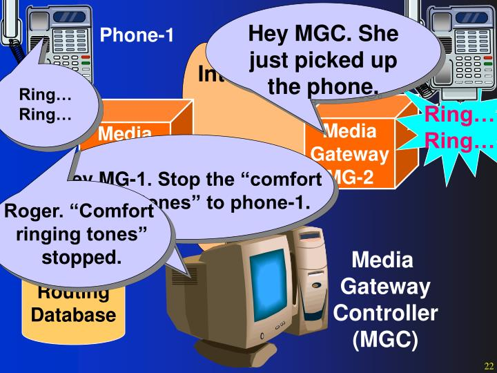 "Hey MG-1. Stop the ""comfort"
