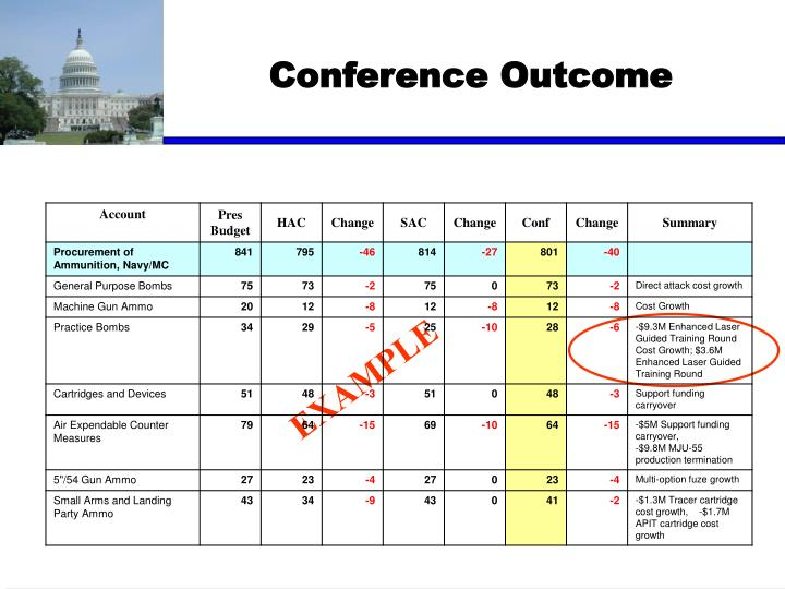 Conference Outcome