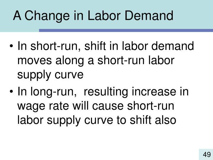A Change in Labor Demand