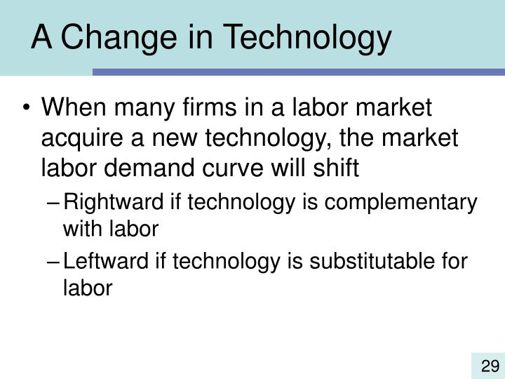 A Change in Technology