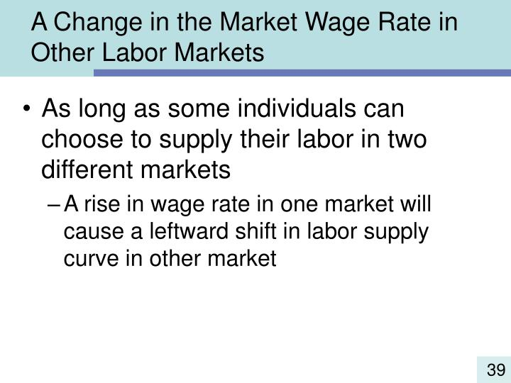 A Change in the Market Wage Rate in Other Labor Markets