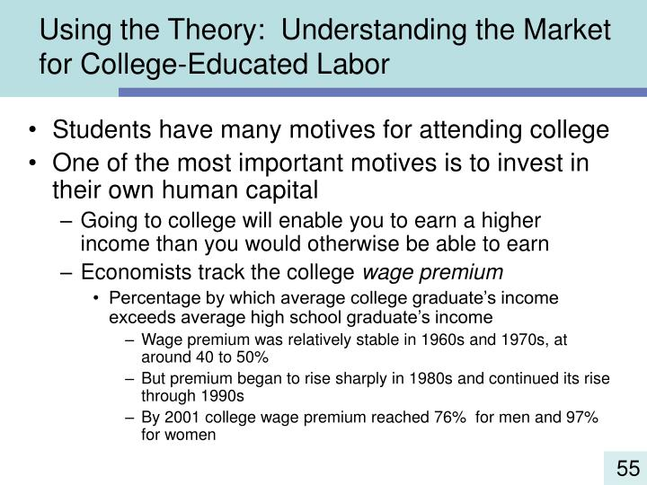 Using the Theory:  Understanding the Market for College-Educated Labor