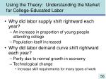using the theory understanding the market for college educated labor1