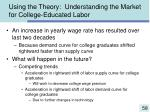 using the theory understanding the market for college educated labor2