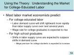 using the theory understanding the market for college educated labor3