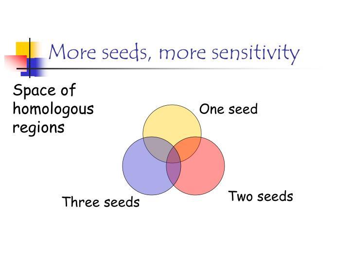 More seeds, more sensitivity