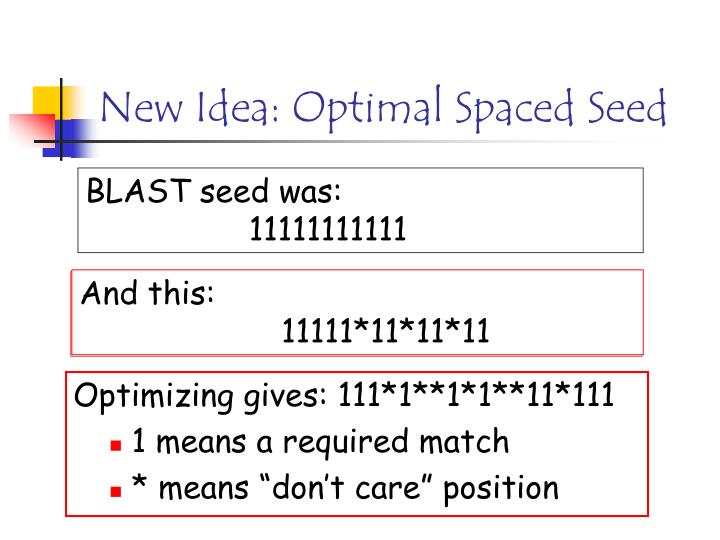 New Idea: Optimal Spaced Seed