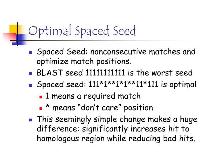 Optimal Spaced Seed