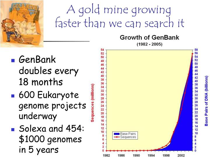 A gold mine growing faster than we can search it