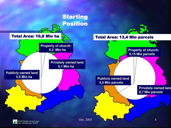Total Area: 13,4 Mio parcels