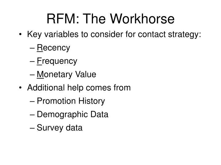 RFM: The Workhorse
