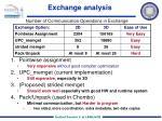 exchange analysis
