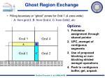 ghost region exchange