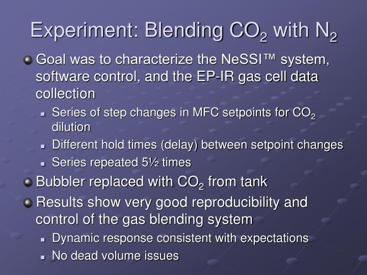 Experiment: Blending CO