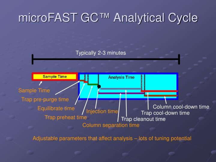 microFAST GC