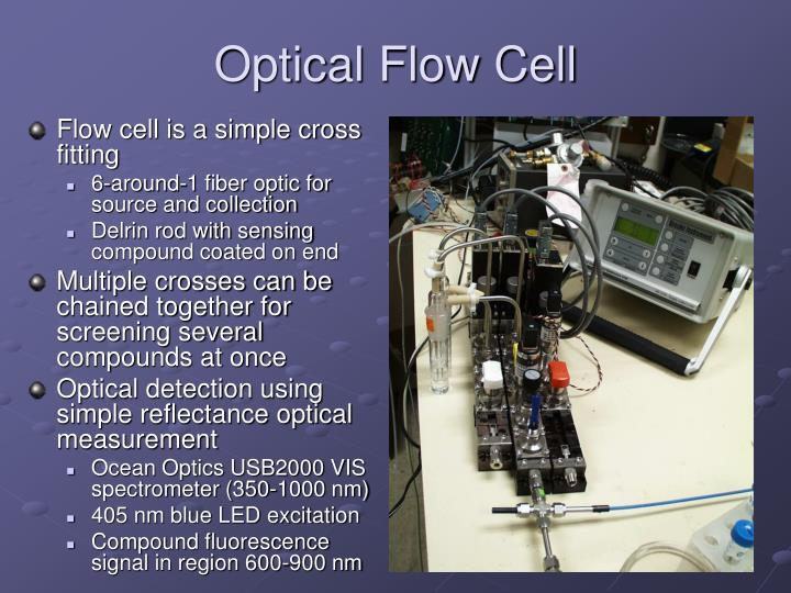 Optical Flow Cell