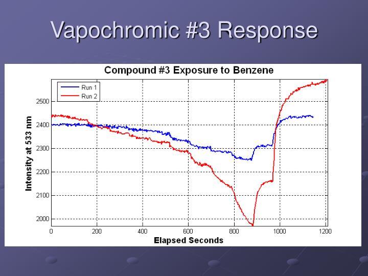 Vapochromic #3 Response