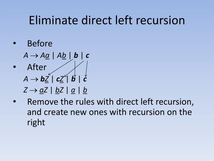 Eliminate direct left recursion