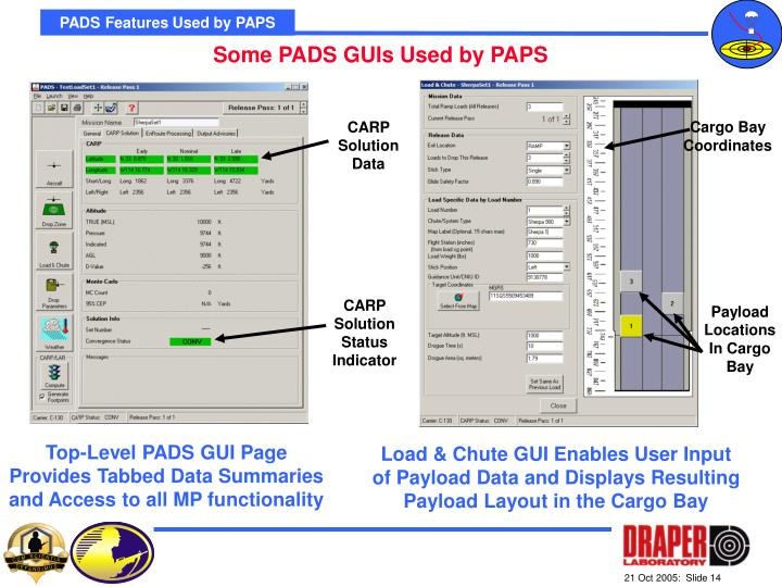 PADS Features Used by PAPS
