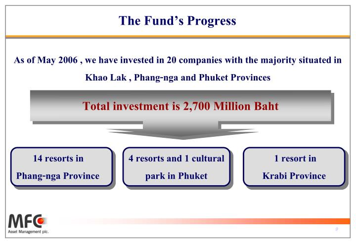 The Fund's Progress