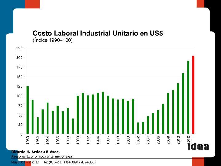 Costo Laboral Industrial Unitario en US$