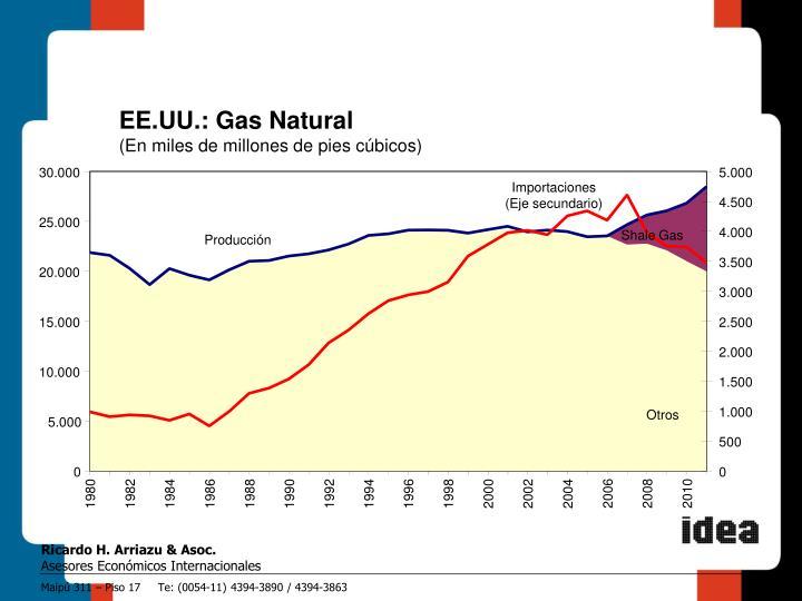 EE.UU.: Gas Natural