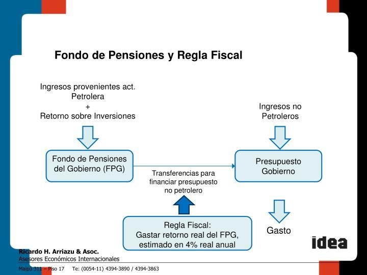 Fondo de Pensiones y Regla Fiscal