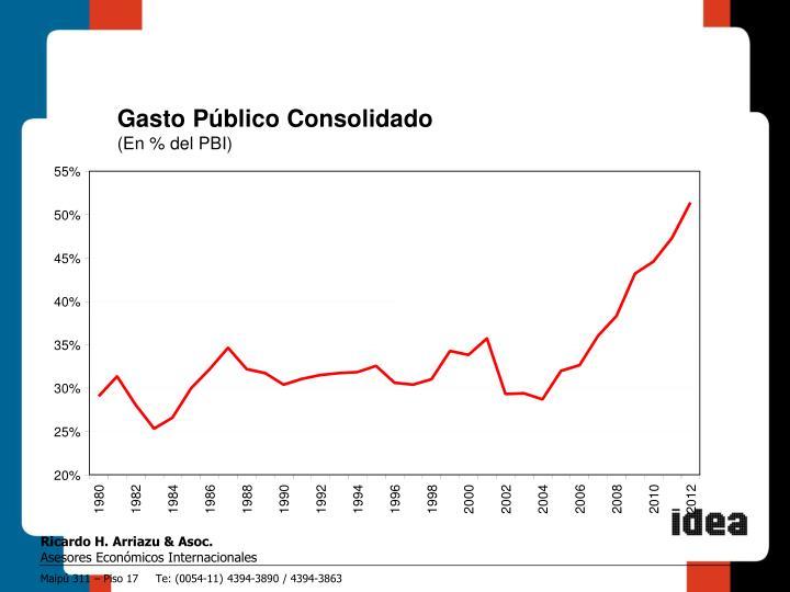 Gasto Público Consolidado