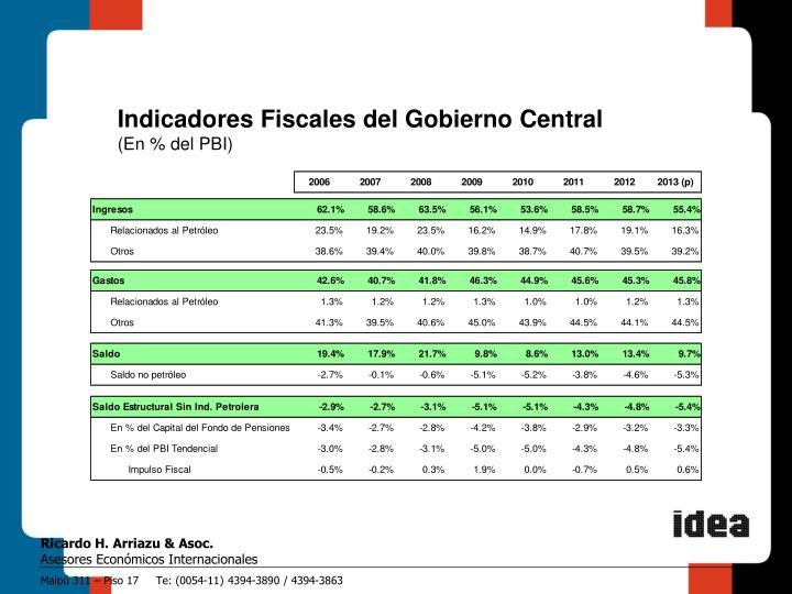 Indicadores Fiscales del Gobierno Central