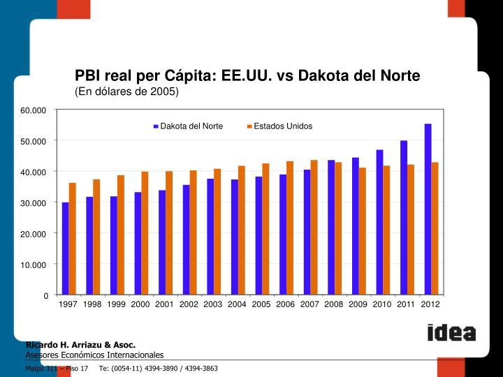 PBI real per Cápita: EE.UU. vs Dakota del Norte