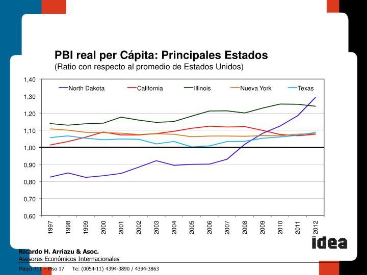 PBI real per Cápita: Principales Estados