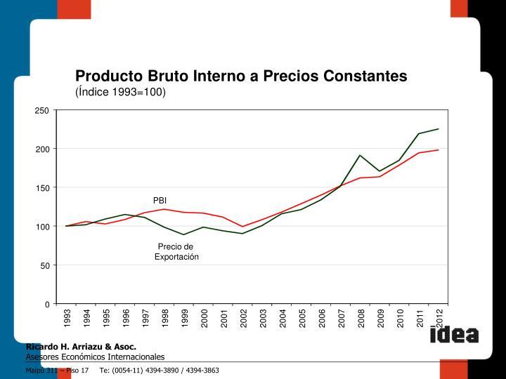 Producto Bruto Interno a Precios Constantes