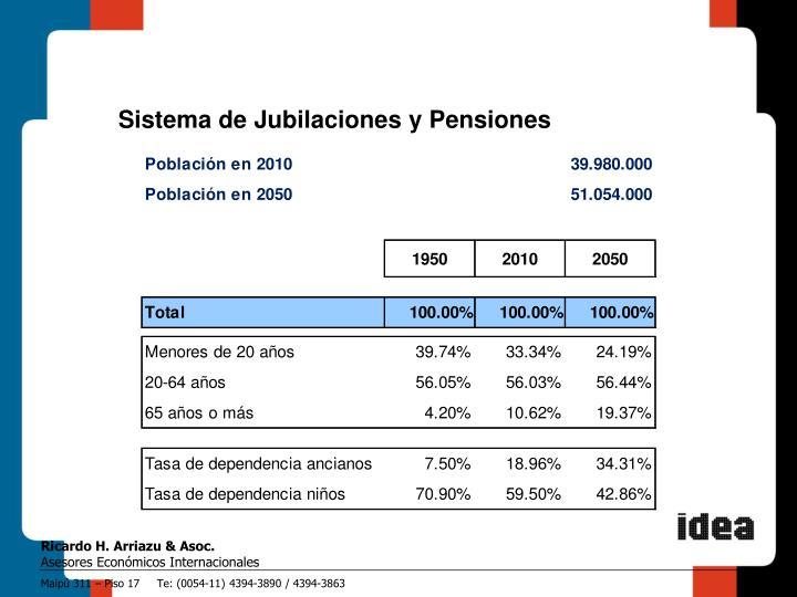 Sistema de Jubilaciones y Pensiones