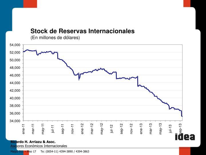 Stock de Reservas Internacionales
