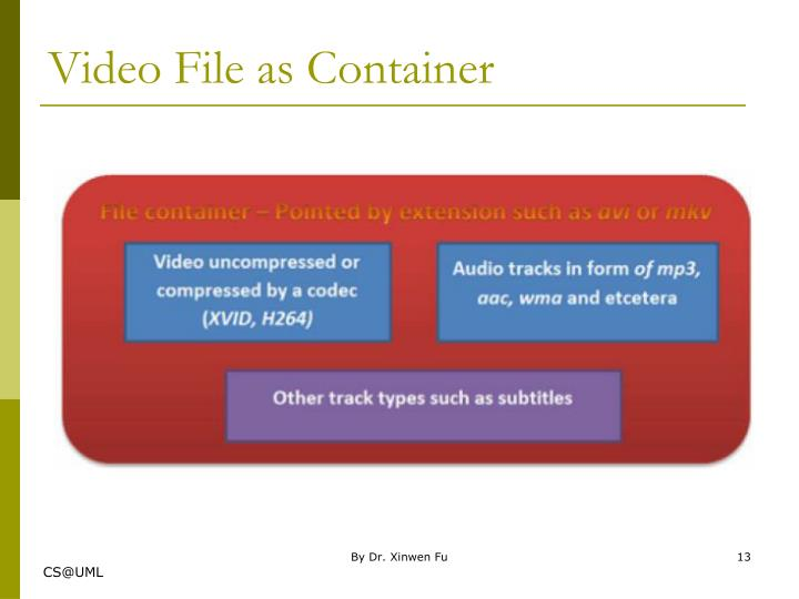 Video File as Container