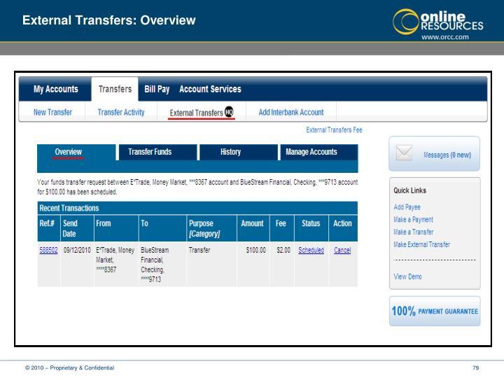 External Transfers: Overview
