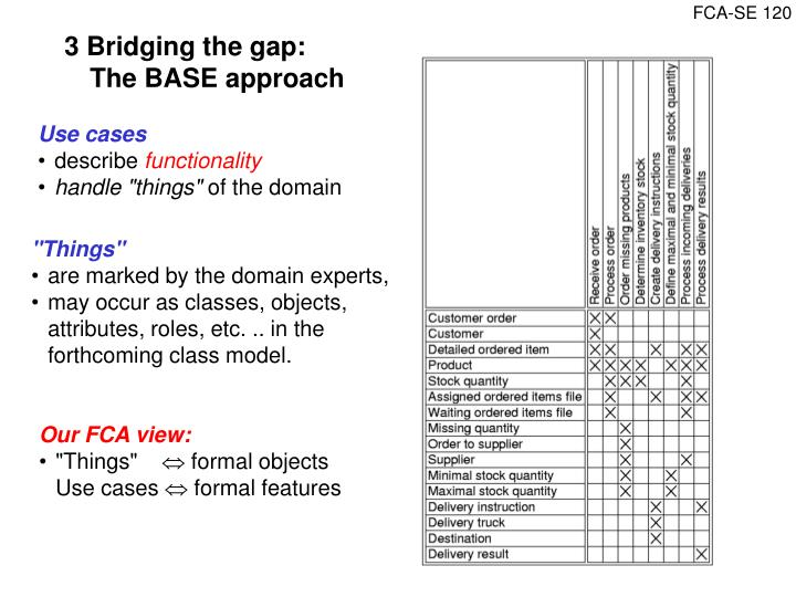 3 Bridging the gap:
