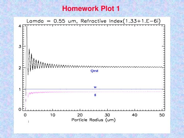 Homework Plot 1