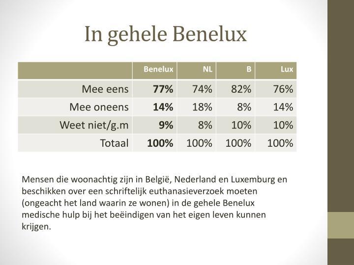 In gehele Benelux